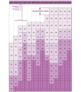 H 2.00m de haut fil 2.2 / 1.8 mm 22 fils 50 ml de Grillage Forestier GALVA STANDARD